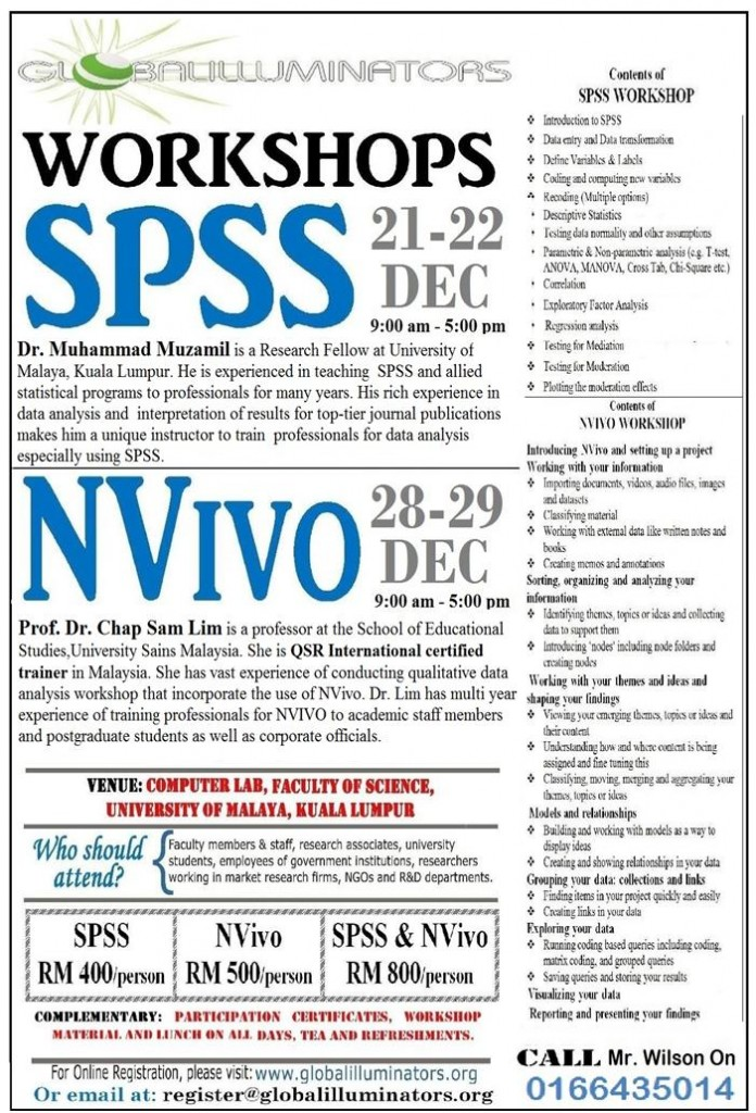 SPSS-NVIVO-696x1024